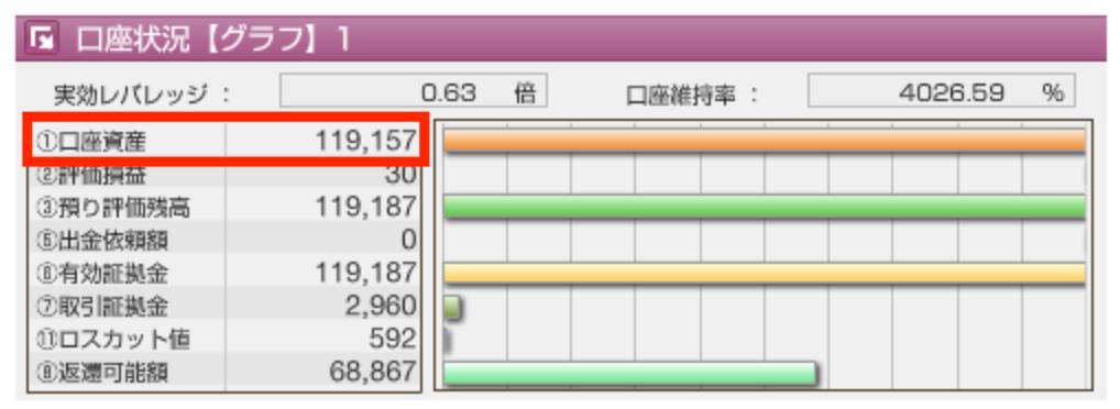 iサイクルのfx自動売買で2万円勝ち
