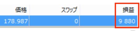 プライスストラクチャーfxで1万円勝ち