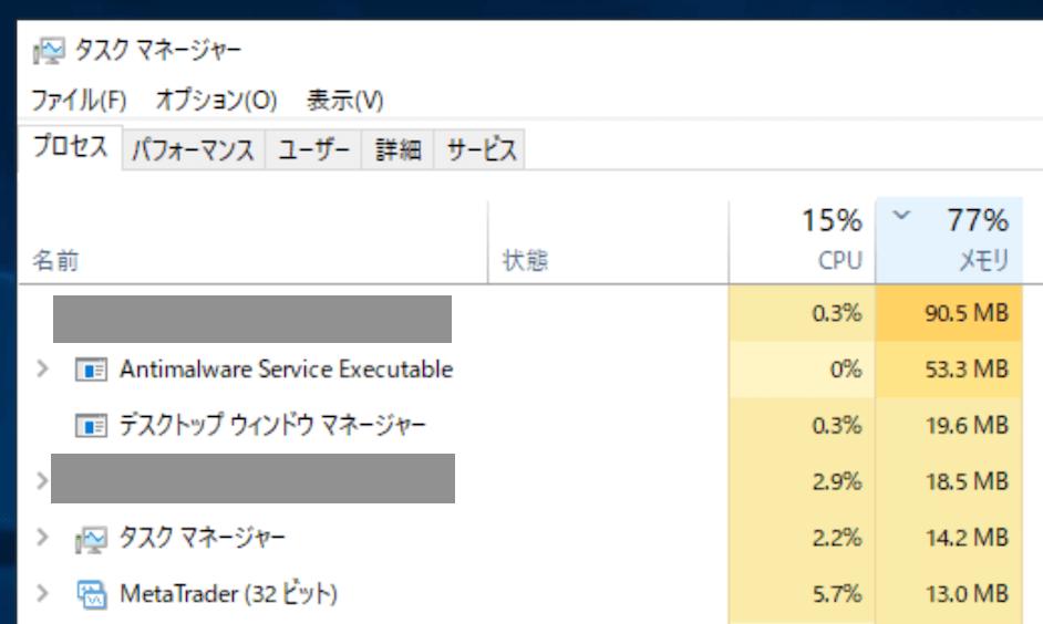 Windowsのタスクマネージャー(vps)