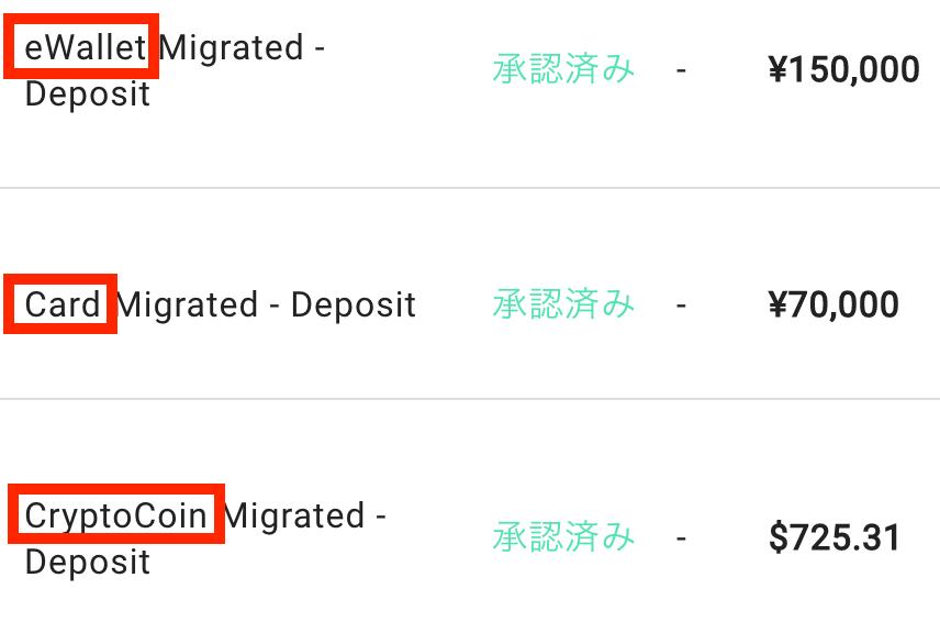 FXGiantsの入金履歴