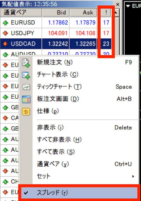 海外FX業者のリアルタイムスプレッド(MT4で表示)