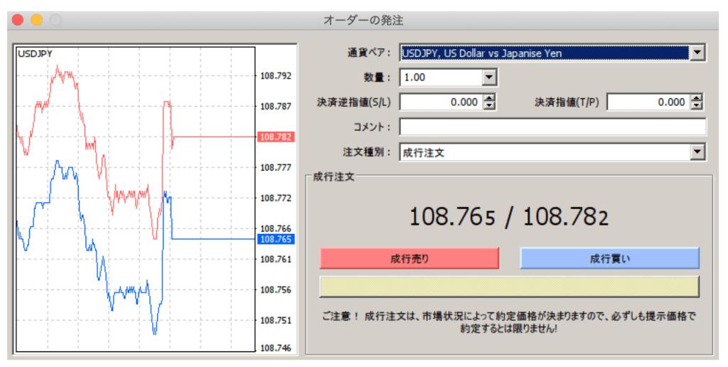 mt4を日本語表記に変更(フォントを入れる)