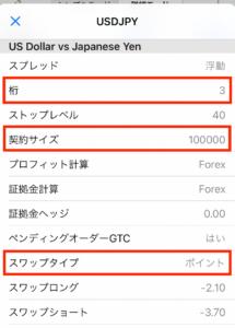 ドル円のスワップ(MT4アプリ)