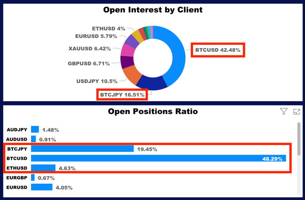 fxgtの仮想通貨取引データ(トレーダーズインサイト)