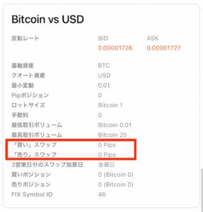 トレードビューの仮想通貨スワップポイント(btc/usd)