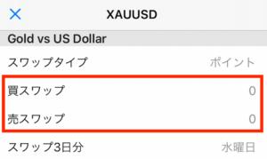 エクスネスのXAUUSDはスワップポイントゼロ