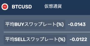 fxgtのスワップポイント(ビットコインドル)