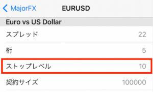 アイアンFXのストップレベル(ユーロドル)