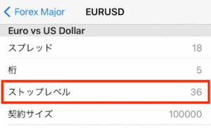 ifcマーケットのストップレベル(MT4)