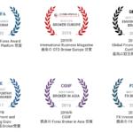 ランドfxの受賞歴(海外ブローカーの評価)